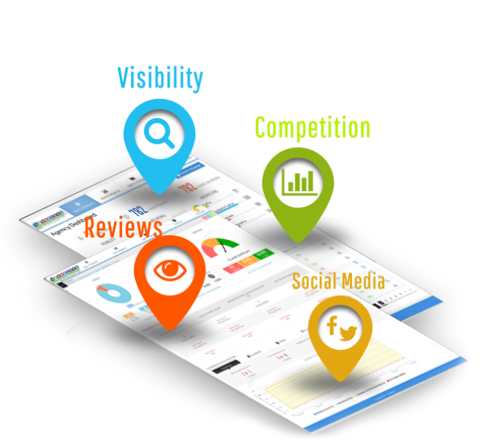 Local SEO off site Services in Hyderabad